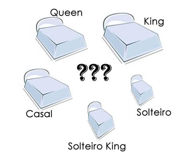 Medida cama queen tamanho cama king madric enxovais for Cama queen dimensiones